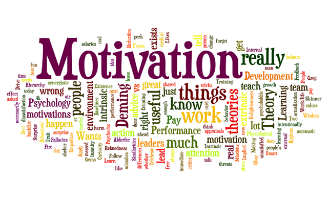 motivation word cloud new 640x399